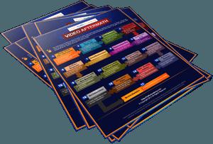 fórmula negócio online funciona - fluxograma